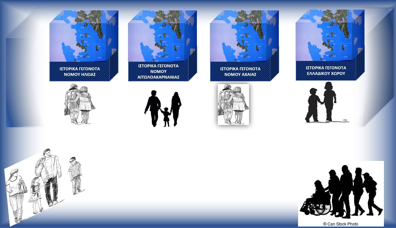 ΠΔΕ: Ψηφιακό Θεματικό Πάρκο και σύγχρονες εφαρμογές για την ανάδειξη της ιστορικής και πολιτισμικής ταυτότητας της Δυτικής Ελλάδας